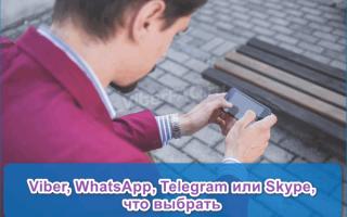 Что выбрать WhatsApp, Viber или Skype — обзор мессенджеров